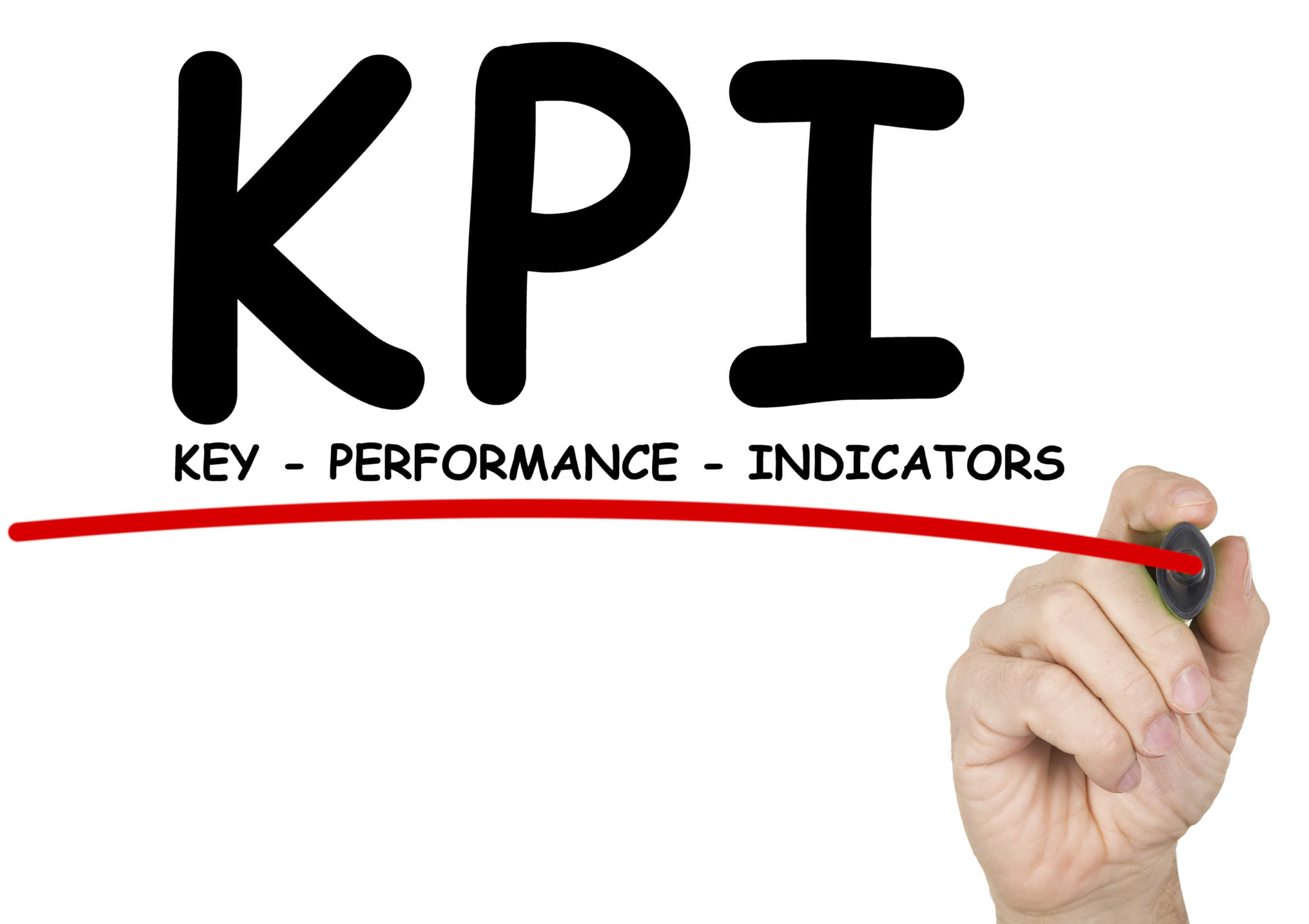 KPIs for Customer Service